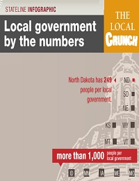 LOCAL GOVERNMENT BY THE NUMBERS