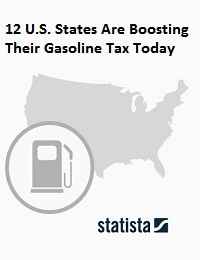 12 U.S. STATES ARE BOOSTING THEIR GASOLINE TAX TODAY
